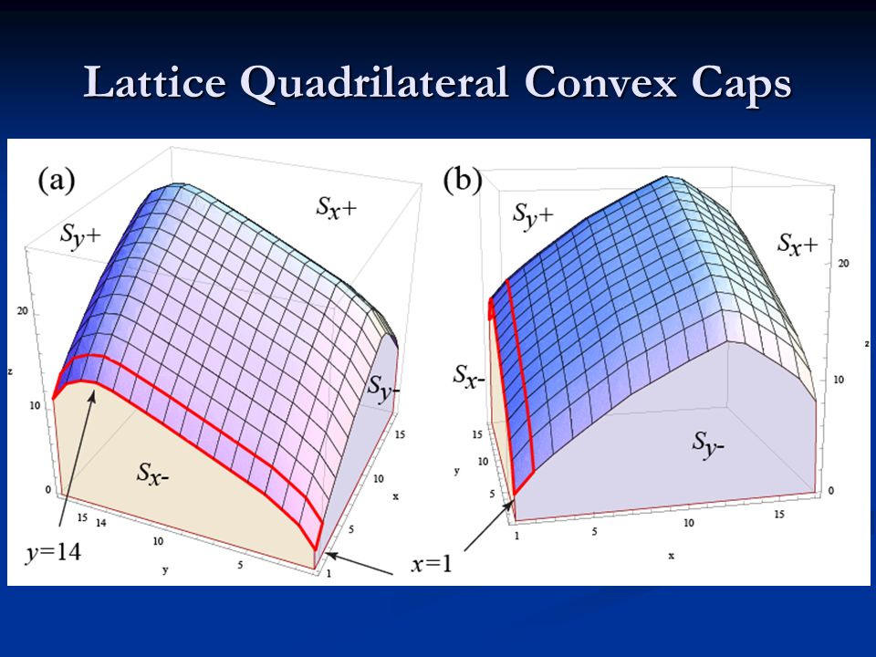 Lattice Quadrilateral Convex Caps