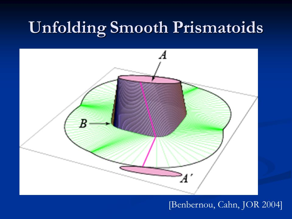Unfolding Smooth Prismatoids