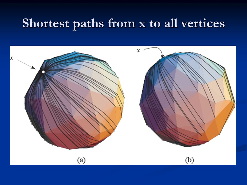 Shortest paths from x to all vertices
