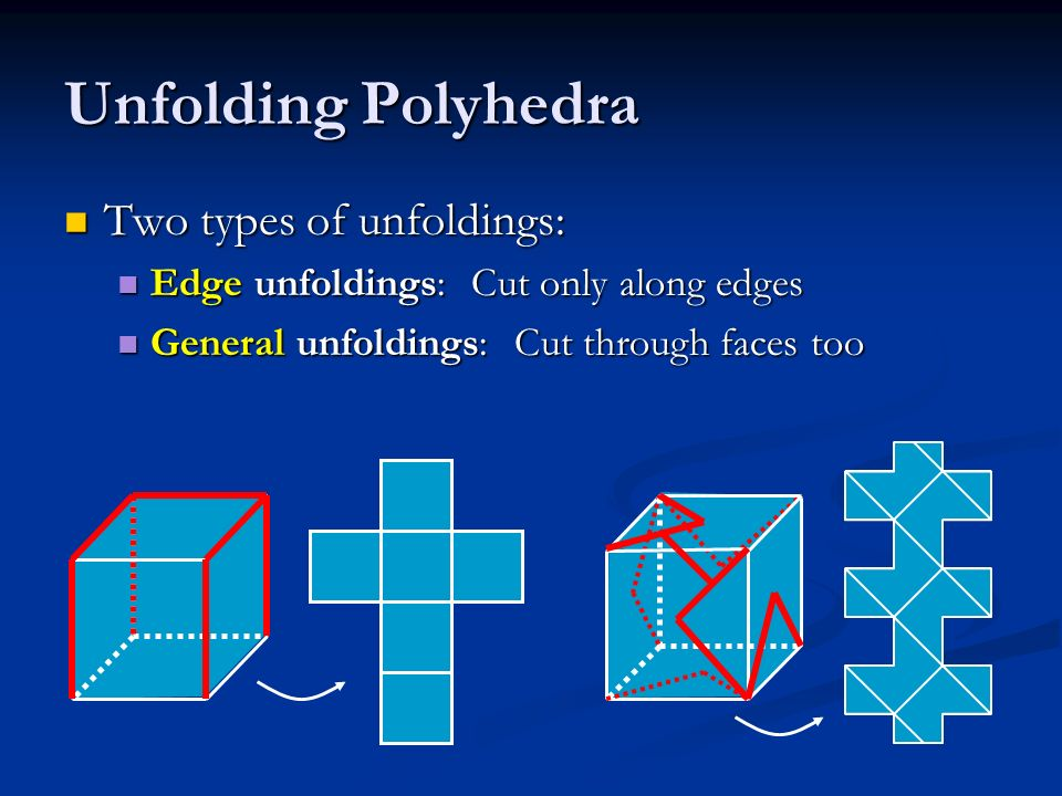 Unfolding Polyhedra Two types of unfoldings: