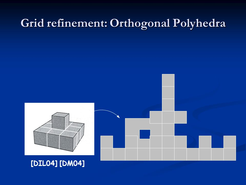Grid refinement: Orthogonal Polyhedra