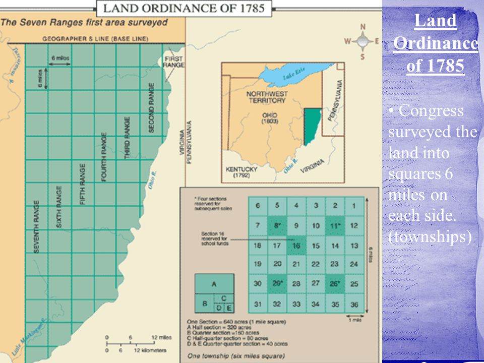 Land Ordinance of 1785 • Congress surveyed the land into squares 6 miles on each side. (townships)