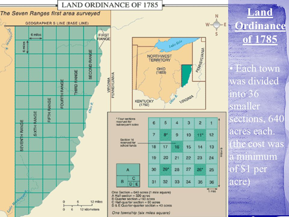 Land Ordinance of 1785 • Each town was divided into 36 smaller sections, 640 acres each.