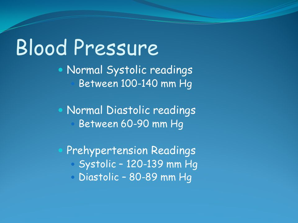 Blood Pressure Normal Systolic readings Normal Diastolic readings