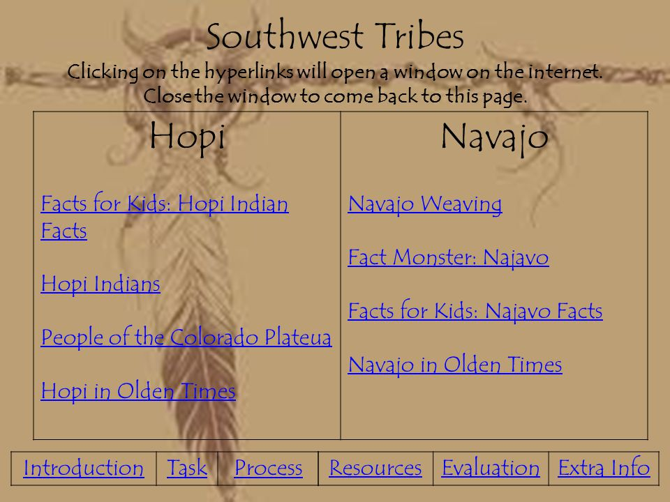 Native American Tribes - ppt download
