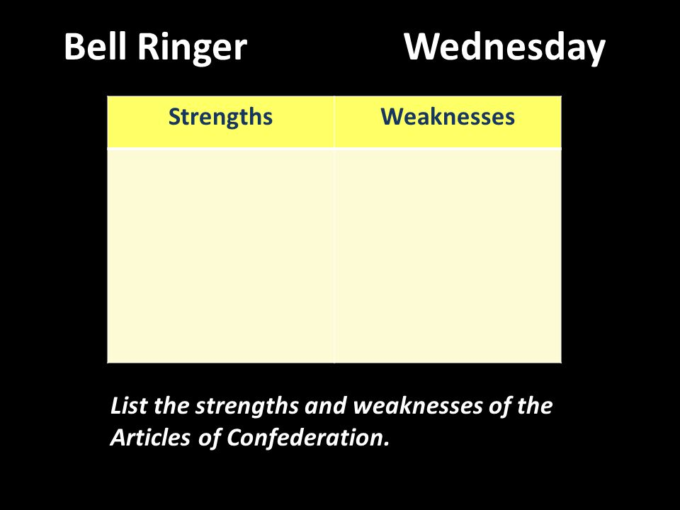 Bell Ringer Wednesday Strengths Weaknesses