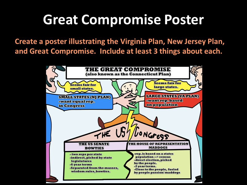 Great Compromise Poster