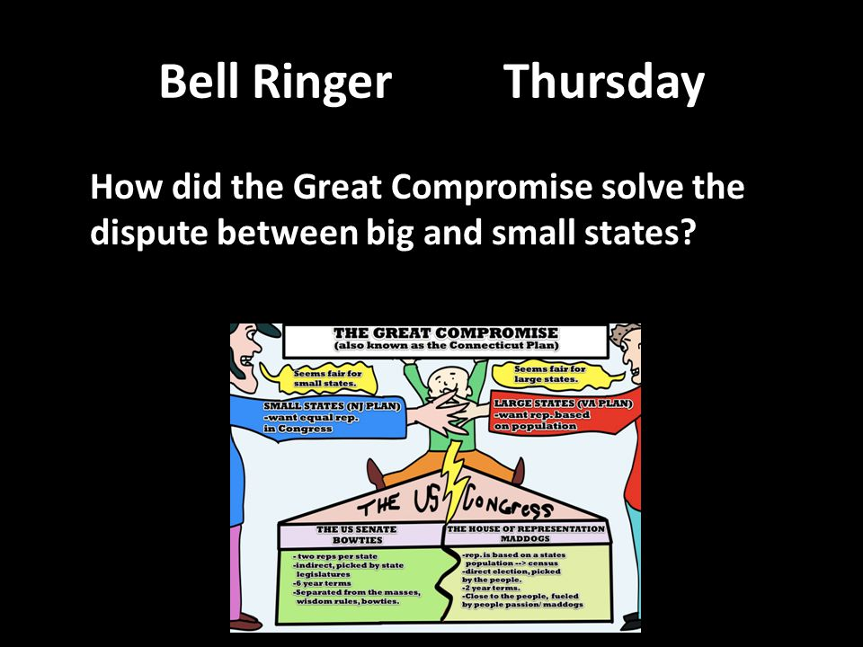 Bell Ringer Thursday How did the Great Compromise solve the dispute between big and small states