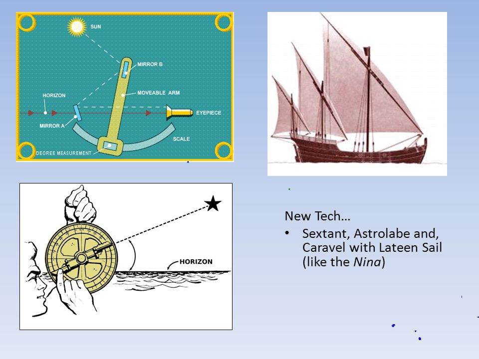 New Tech… Sextant, Astrolabe and, Caravel with Lateen Sail (like the Nina)