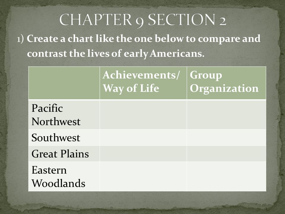 CHAPTER 9 SECTION 2 Achievements/Way of Life Group Organization