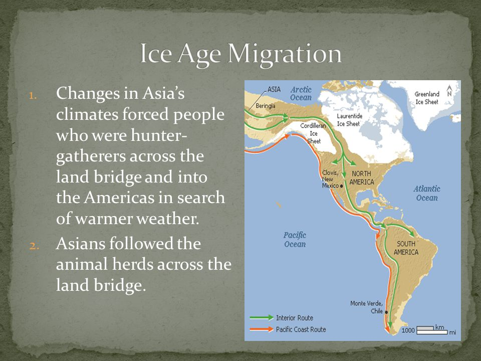 Ice Age Migration