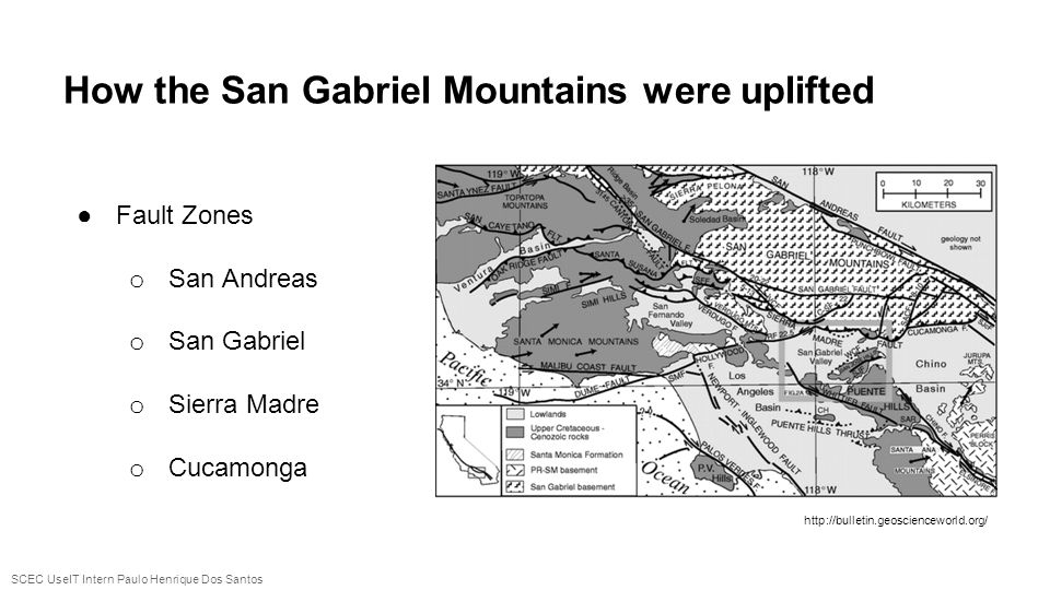 How the San Gabriel Mountains were uplifted