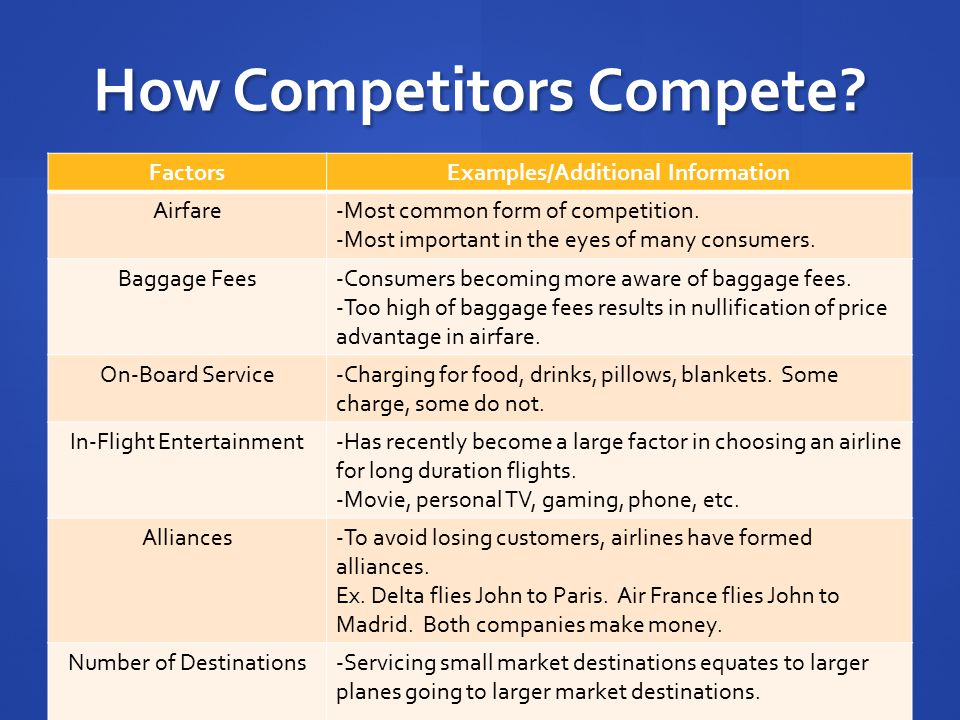 How Competitors Compete