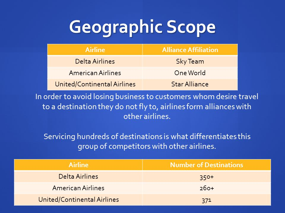 Delta airlines joseph schaeper ppt video online download for Number one travel destination