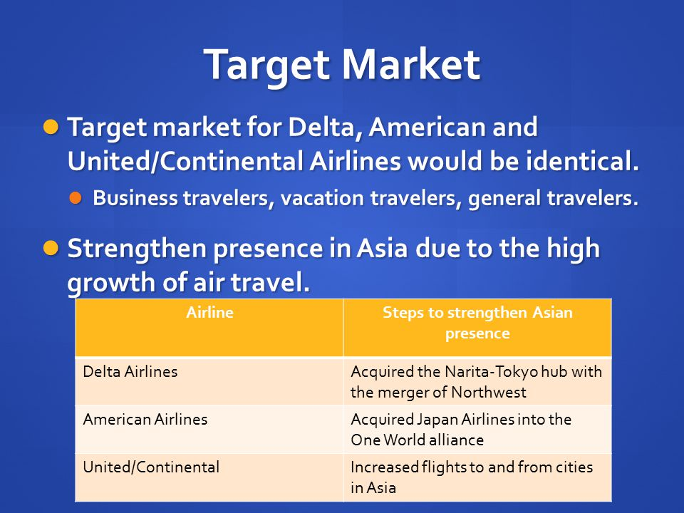 american airlines swot analysis American airline swot analysis introduction the american airline is one of the largest airlines in the world it operates in the main cities of america where its.