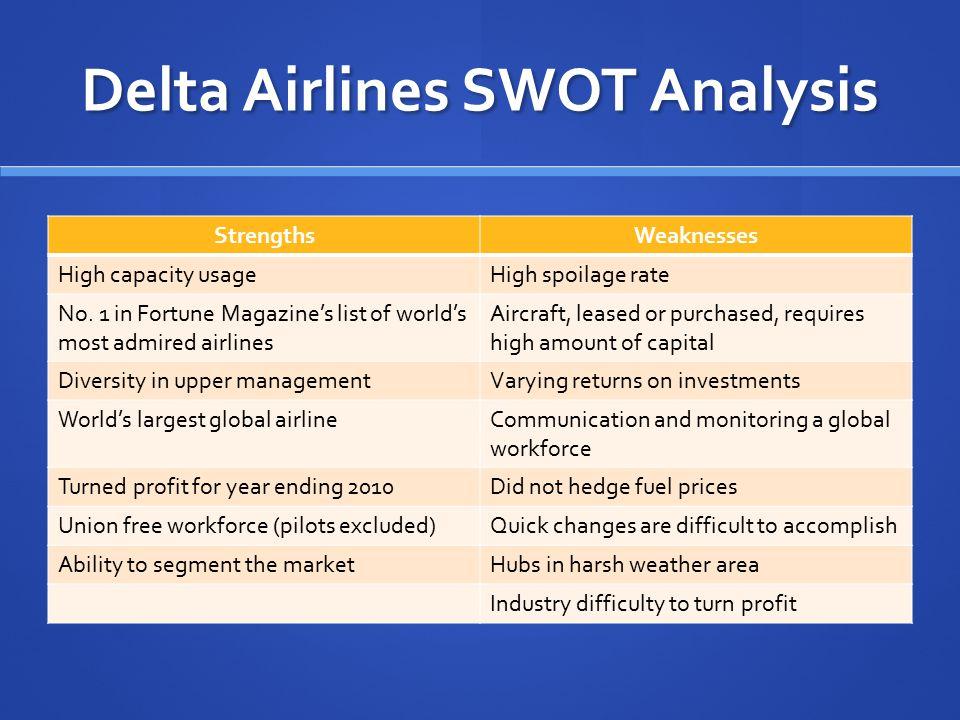 qatar airways swot analysis