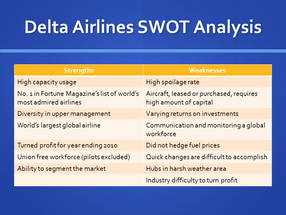 delta airlines industry analysis Since the establishment of delta airlines in 1928, it has played a pivotal role in what the aviation industry is today delta airlines.