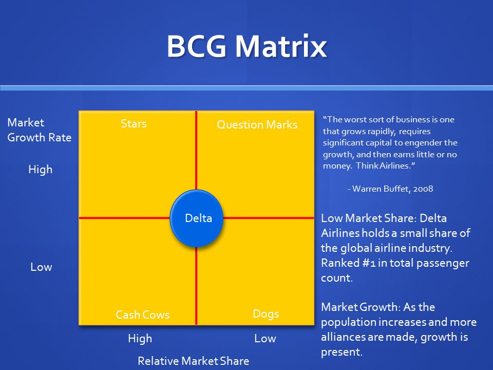 the bcg study essay Impetus for the boston consulting group (bcg) to design the matrix in 1970   companies use bcg analysis in  paper p6 (also relevant to paper p5.