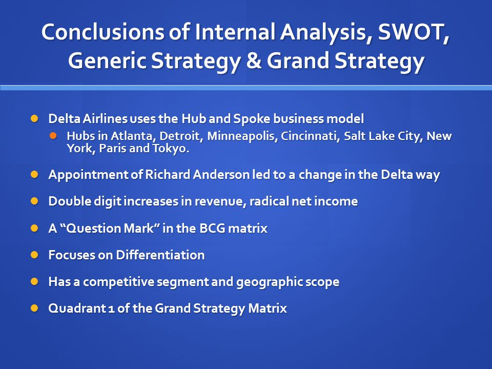 Conclusions of Internal Analysis, SWOT, Generic Strategy & Grand Strategy