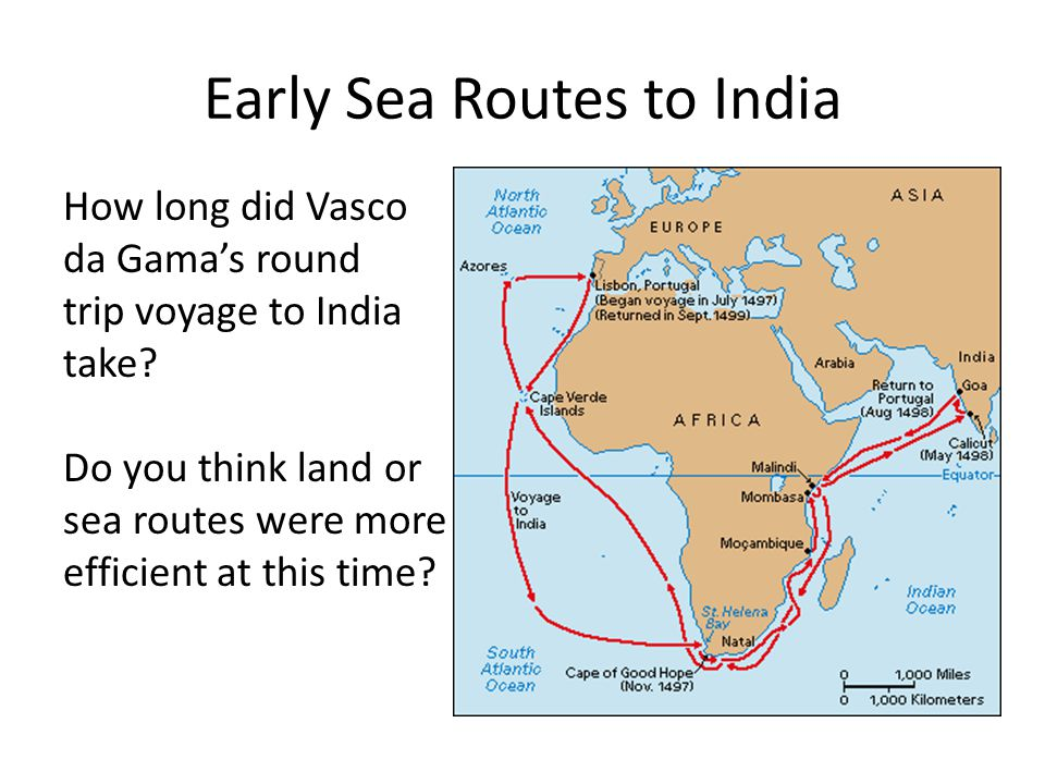 Early Sea Routes to India
