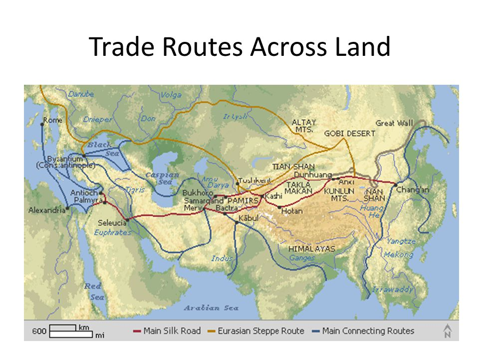 Trade Routes Across Land