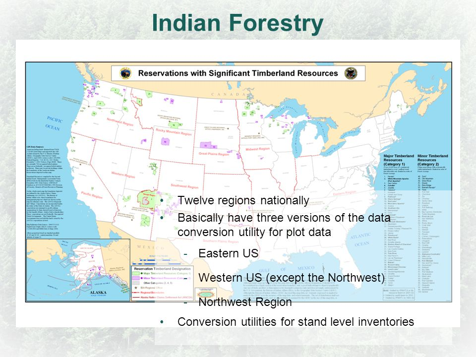 Indian Forestry Twelve regions nationally
