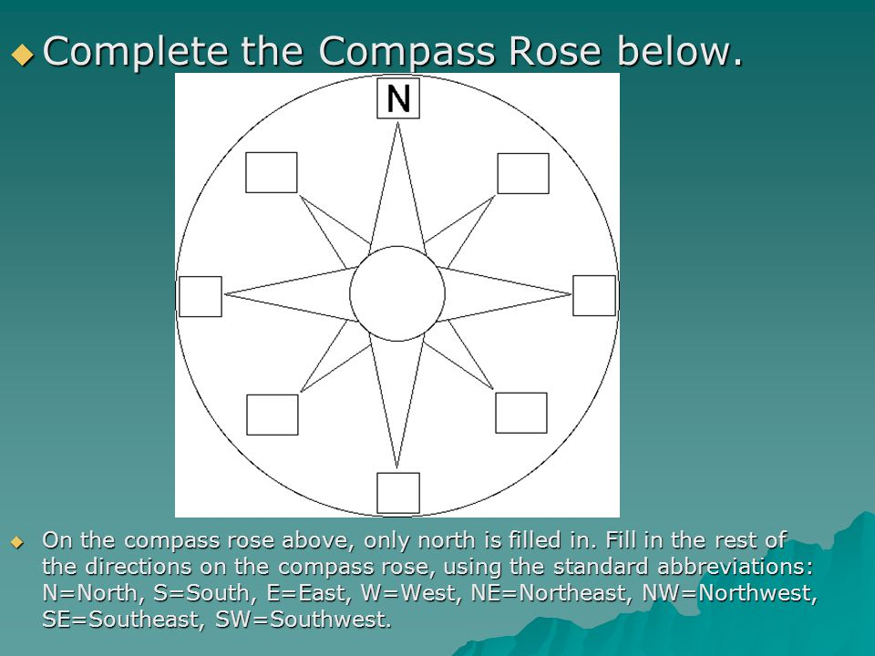 Complete the Compass Rose below.