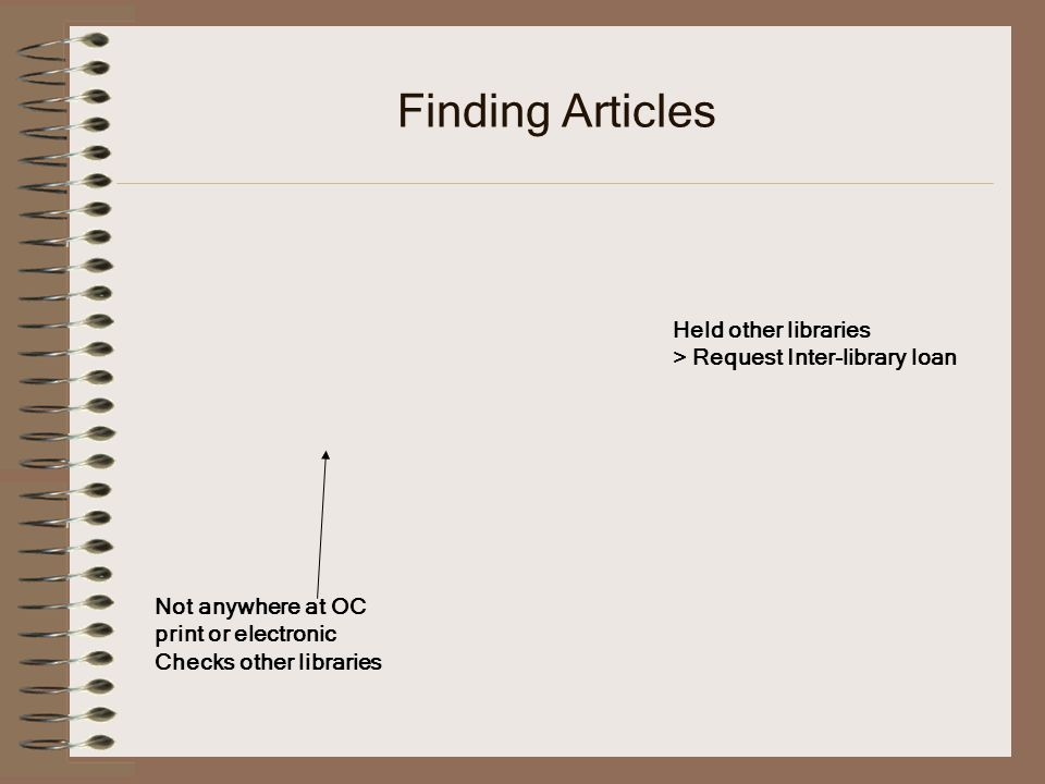 Finding Articles Held other libraries > Request Inter-library loan