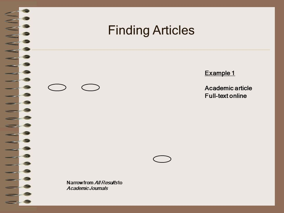Finding Articles Example 1 Academic article Full-text online