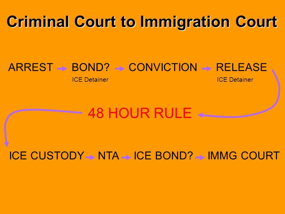 Criminal Court to Immigration Court