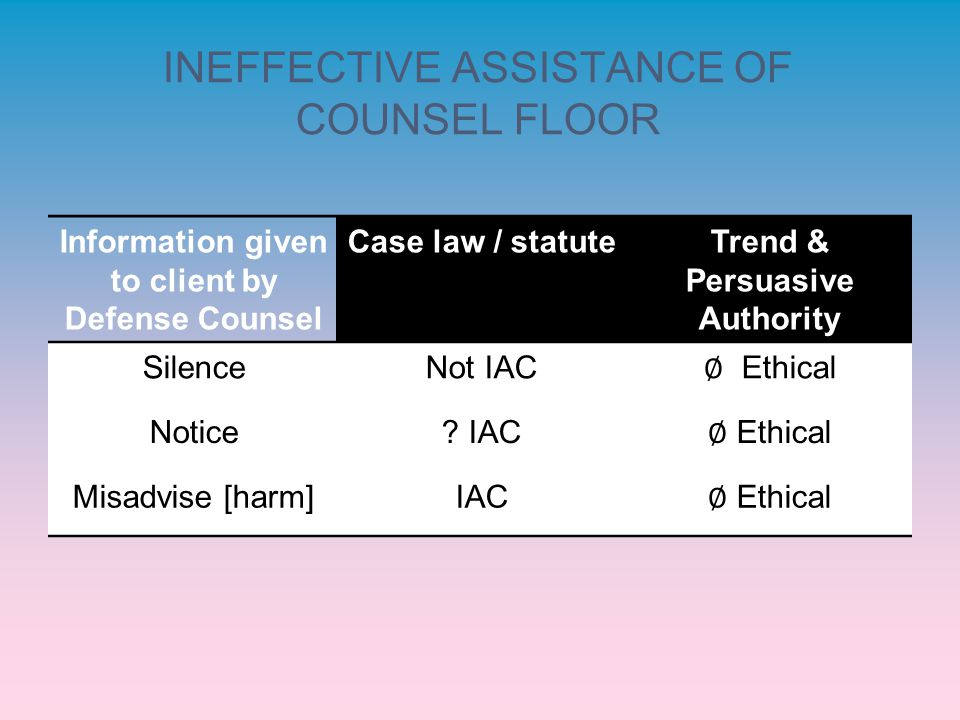 INEFFECTIVE ASSISTANCE OF COUNSEL FLOOR