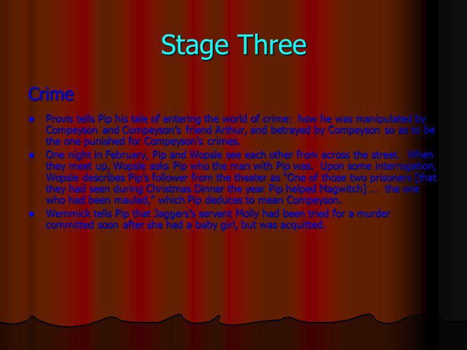 Stage Three Crime.