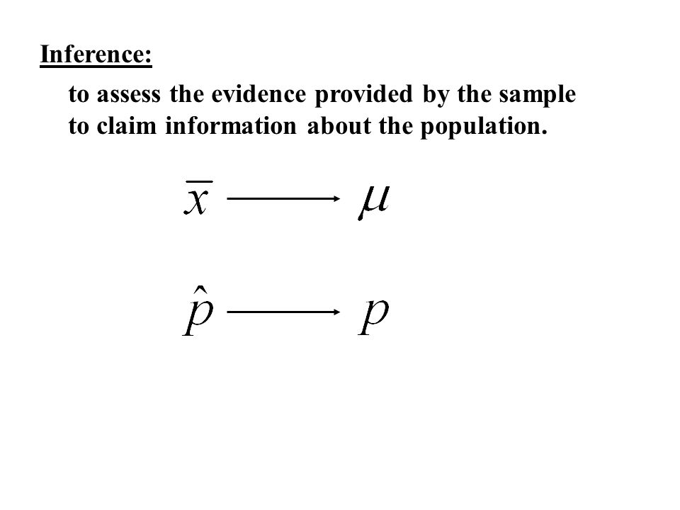 Inference: to assess the evidence provided by the sample to claim information about the population.