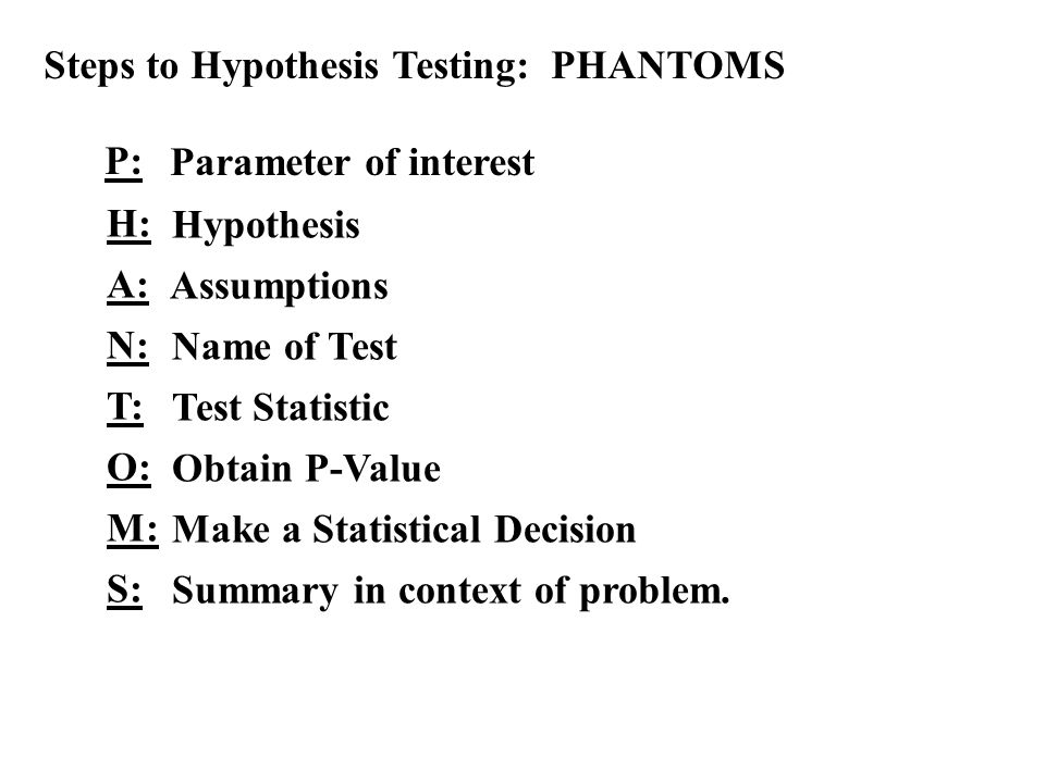 Steps to Hypothesis Testing: PHANTOMS