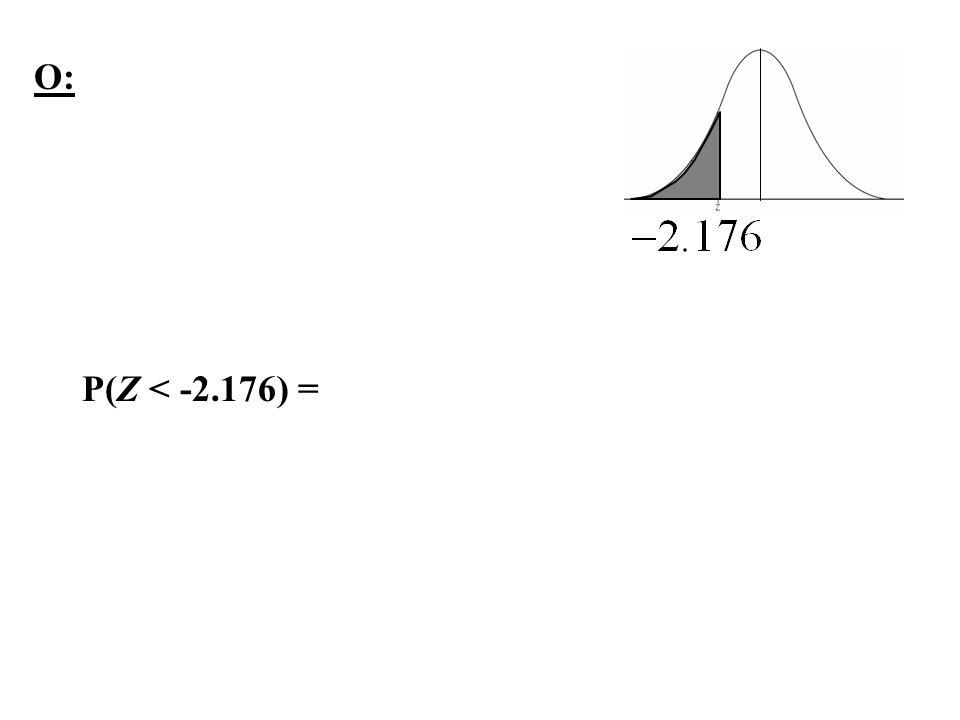 O: P(Z < -2.176) =