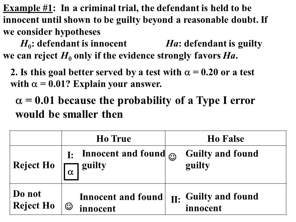 Example #1: In a criminal trial, the defendant is held to be innocent until shown to be guilty beyond a reasonable doubt. If we consider hypotheses
