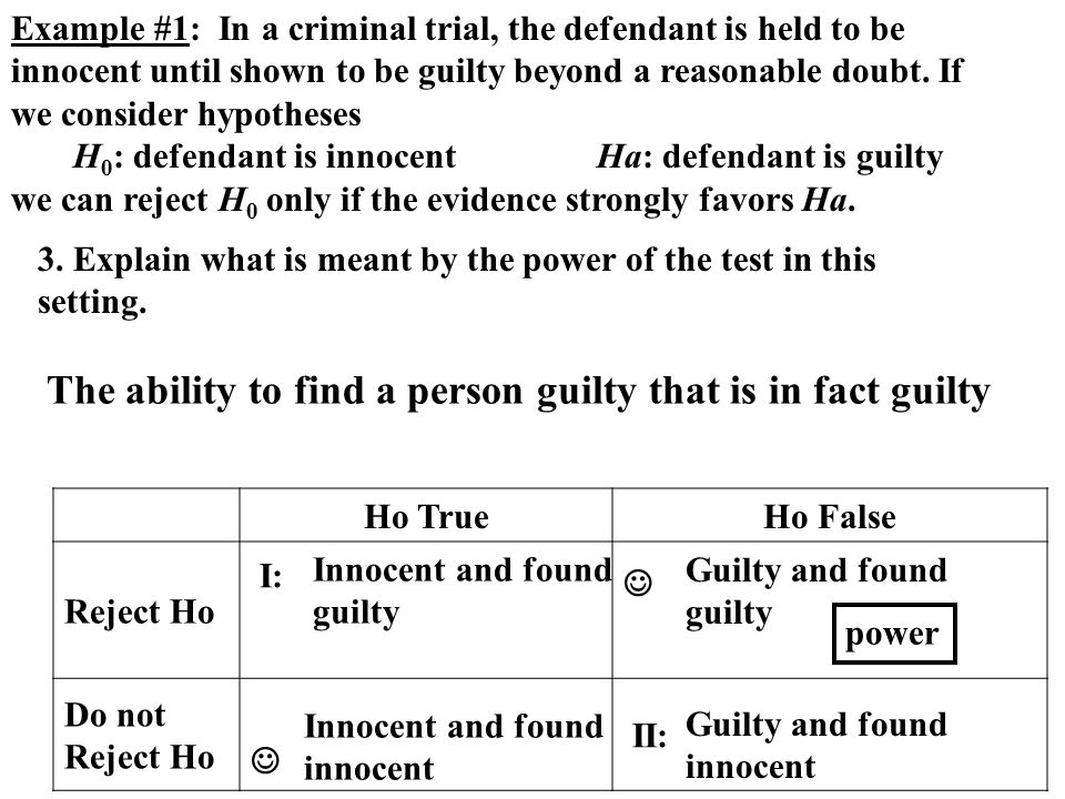 The ability to find a person guilty that is in fact guilty