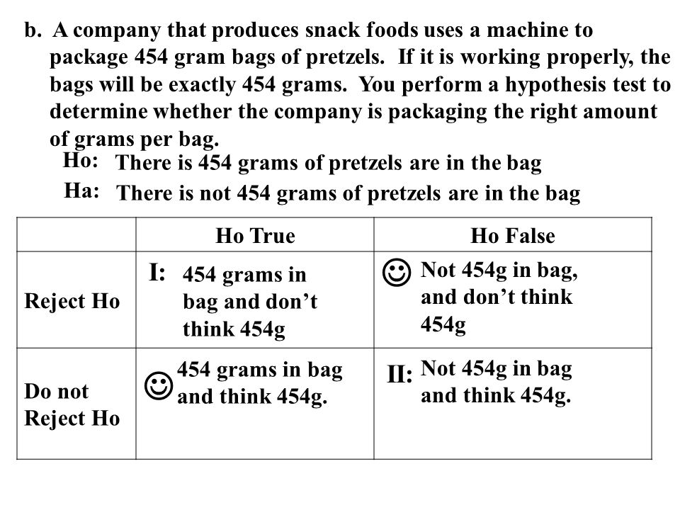 b. A company that produces snack foods uses a machine to package 454 gram bags of pretzels. If it is working properly, the bags will be exactly 454 grams. You perform a hypothesis test to determine whether the company is packaging the right amount of grams per bag.
