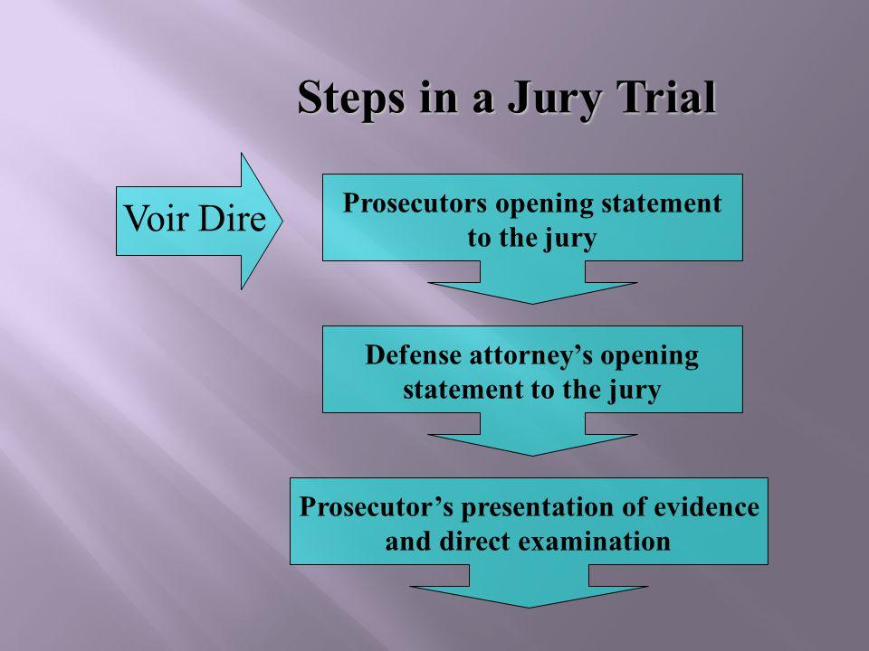 Steps in a Jury Trial Voir Dire Prosecutors opening statement