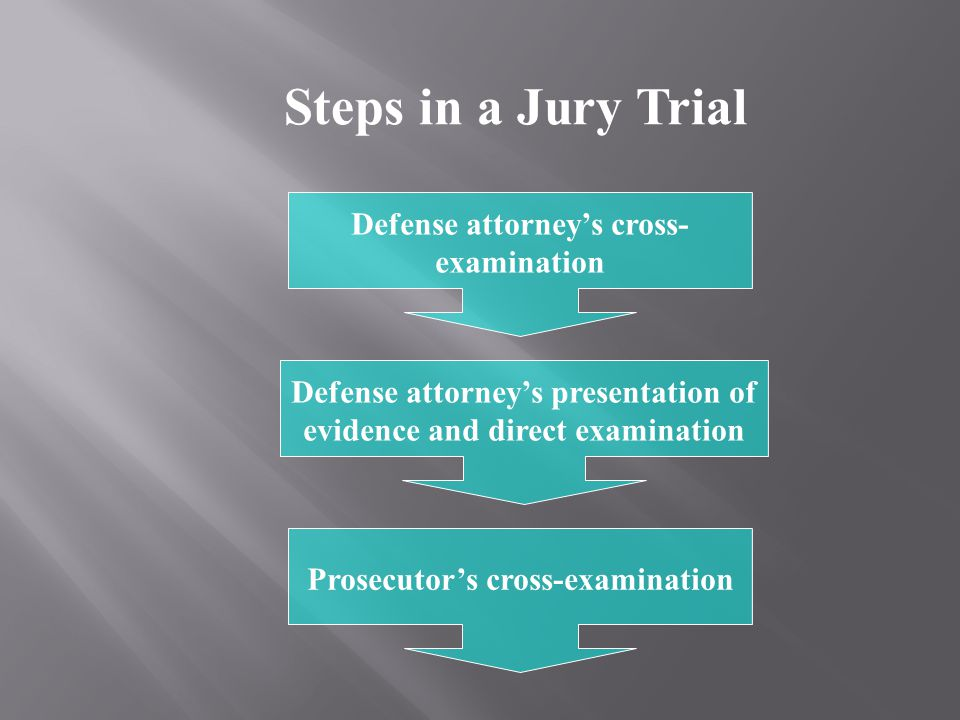 Steps in a Jury Trial Defense attorney's cross- examination