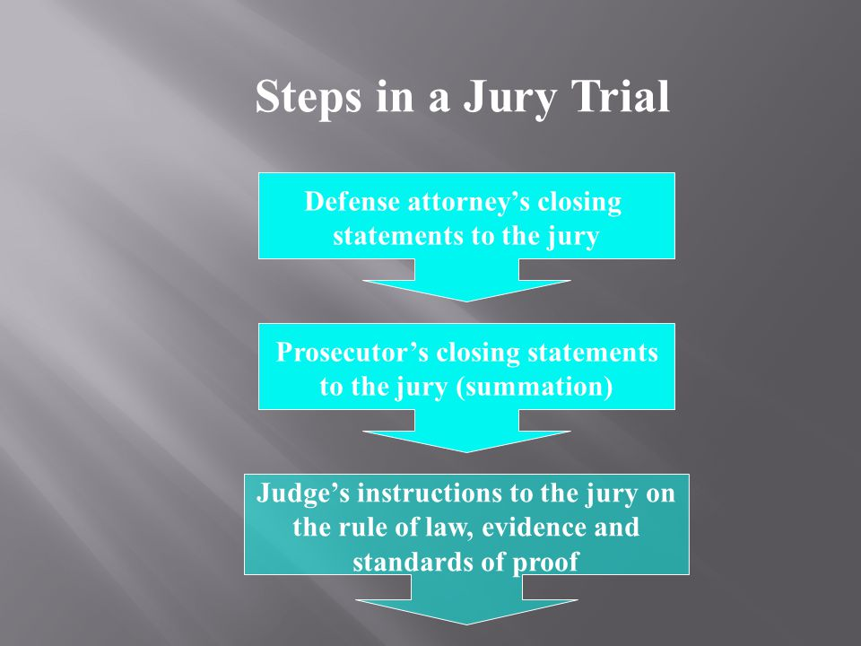 Steps in a Jury Trial Defense attorney's closing