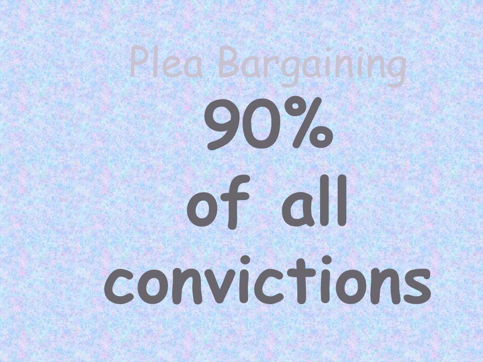 Plea Bargaining 90% of all convictions