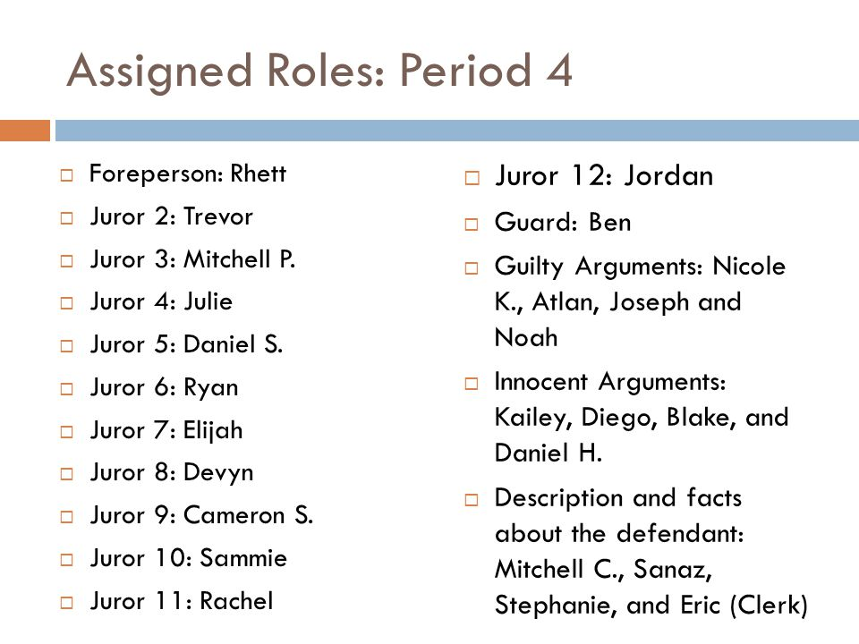 Assigned Roles: Period 4