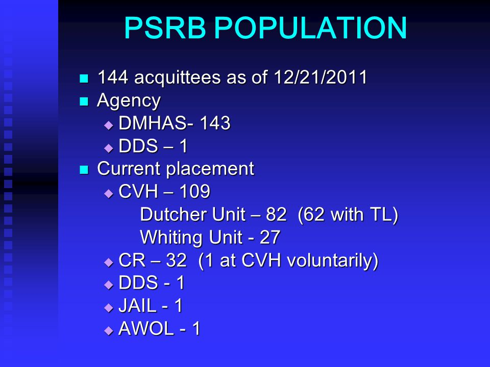 PSRB POPULATION 144 acquittees as of 12/21/2011 Agency DMHAS- 143