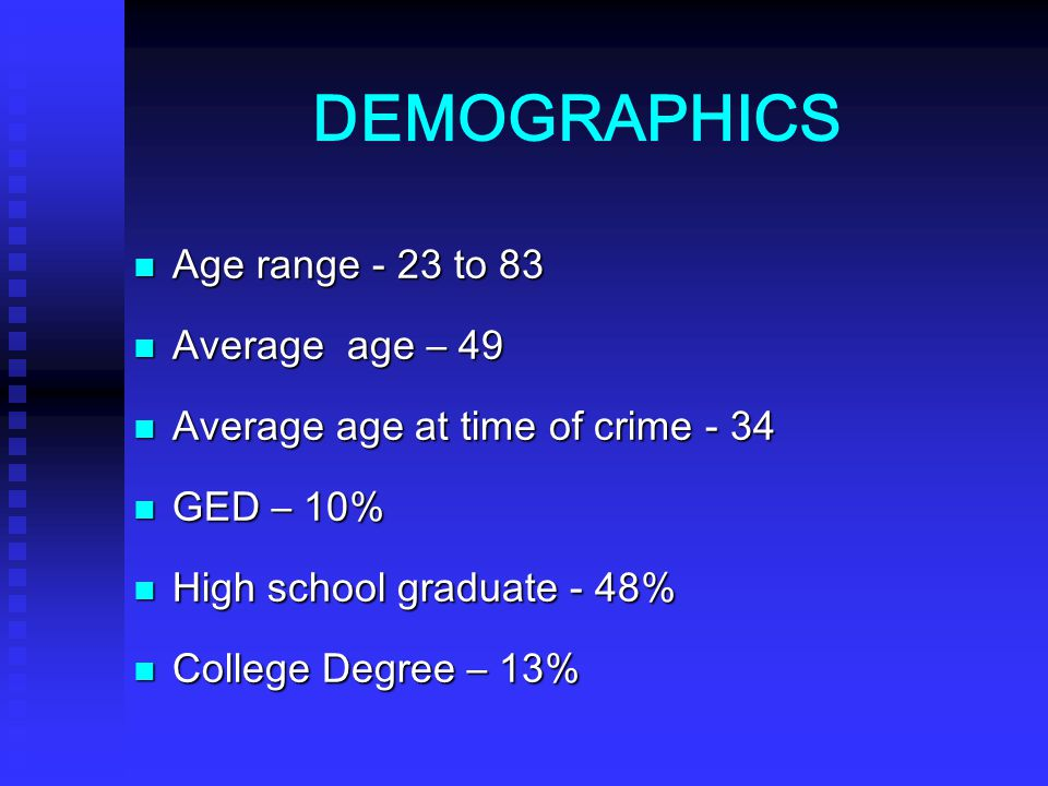 DEMOGRAPHICS Age range - 23 to 83 Average age – 49