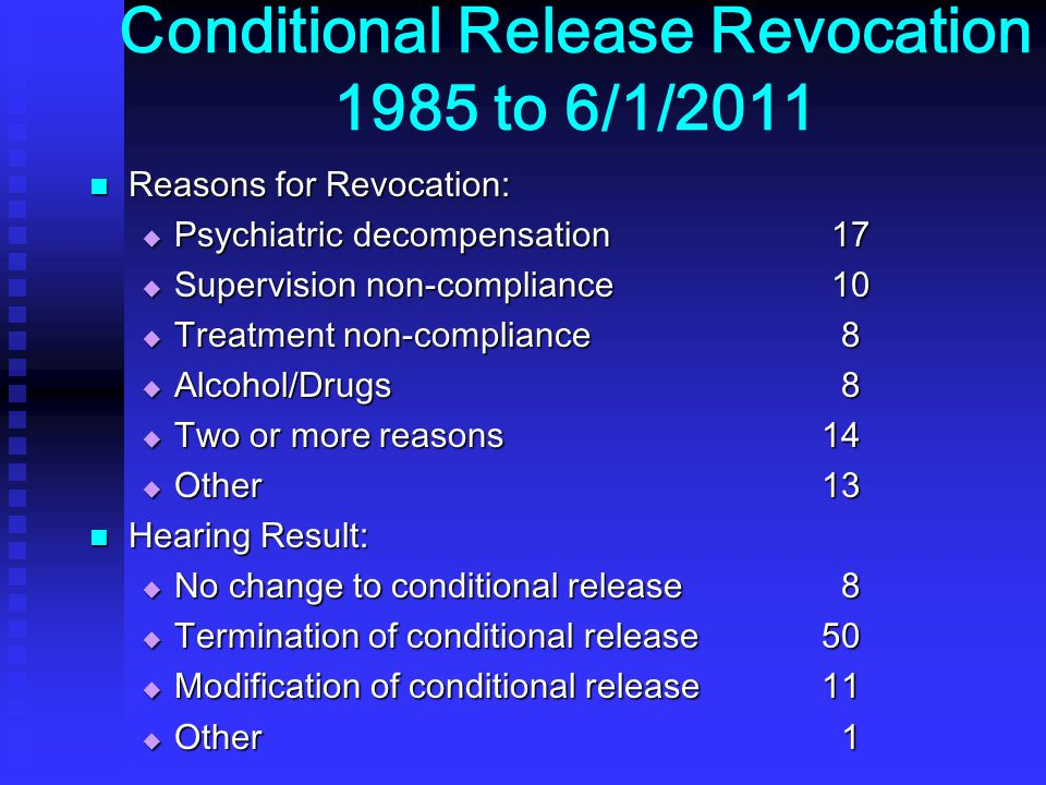 Conditional Release Revocation 1985 to 6/1/2011