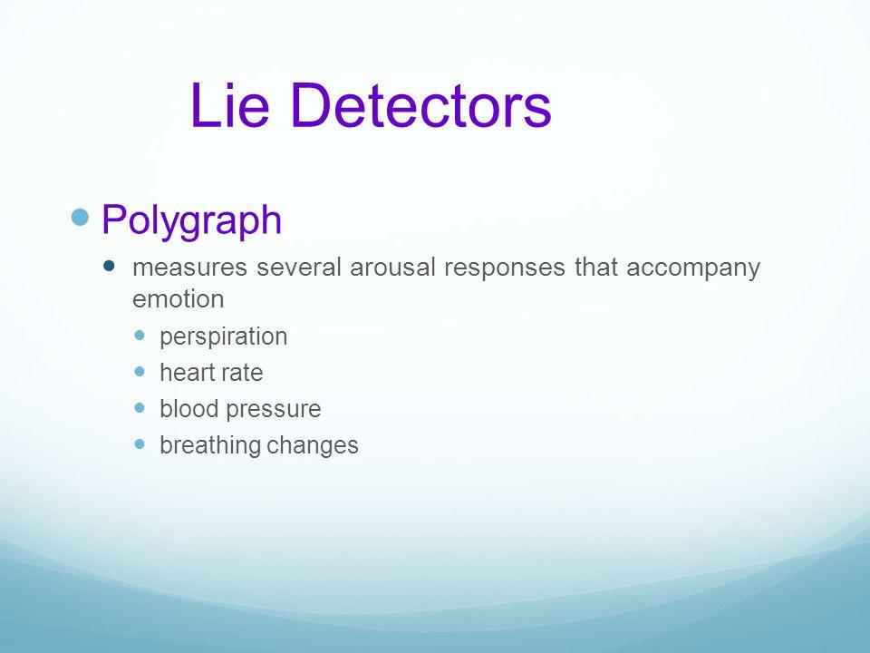 Lie Detectors Polygraph