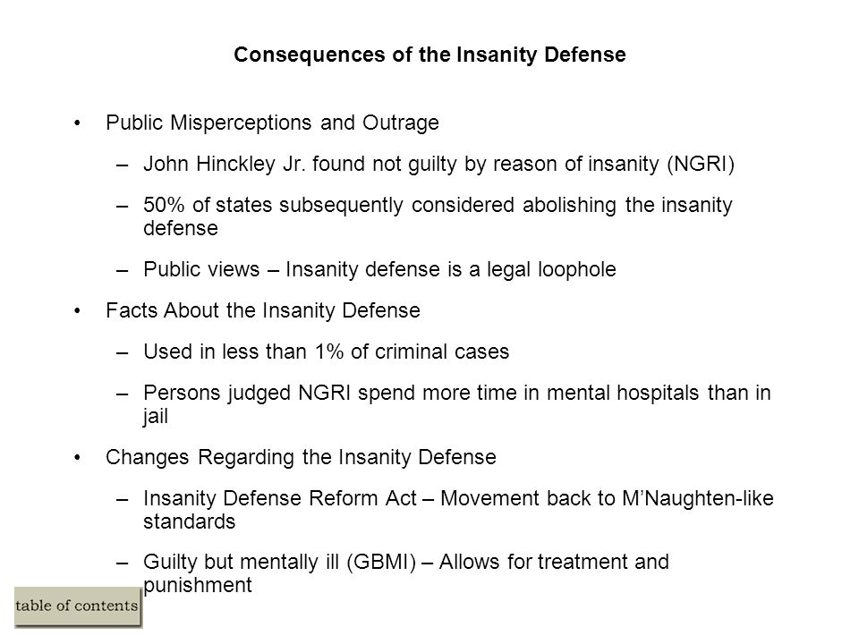 Consequences of the Insanity Defense