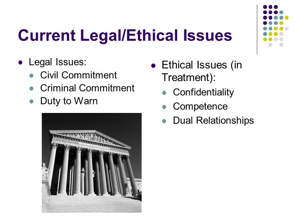 Current Legal/Ethical Issues