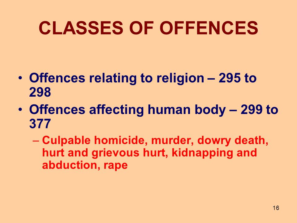 CLASSES OF OFFENCES Offences relating to religion – 295 to 298